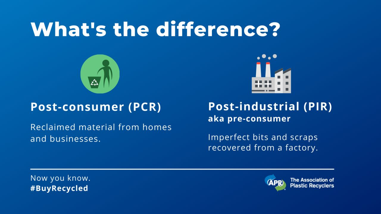 Post Consumer vs Post Industrial Recycling