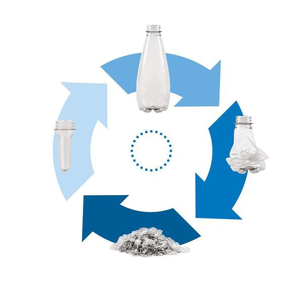 Recycling PET