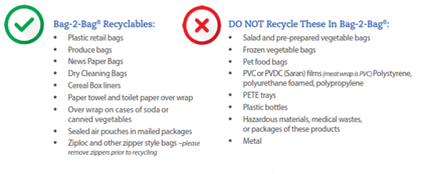 Novolex  and EREMA Plastics Film Recycling Program