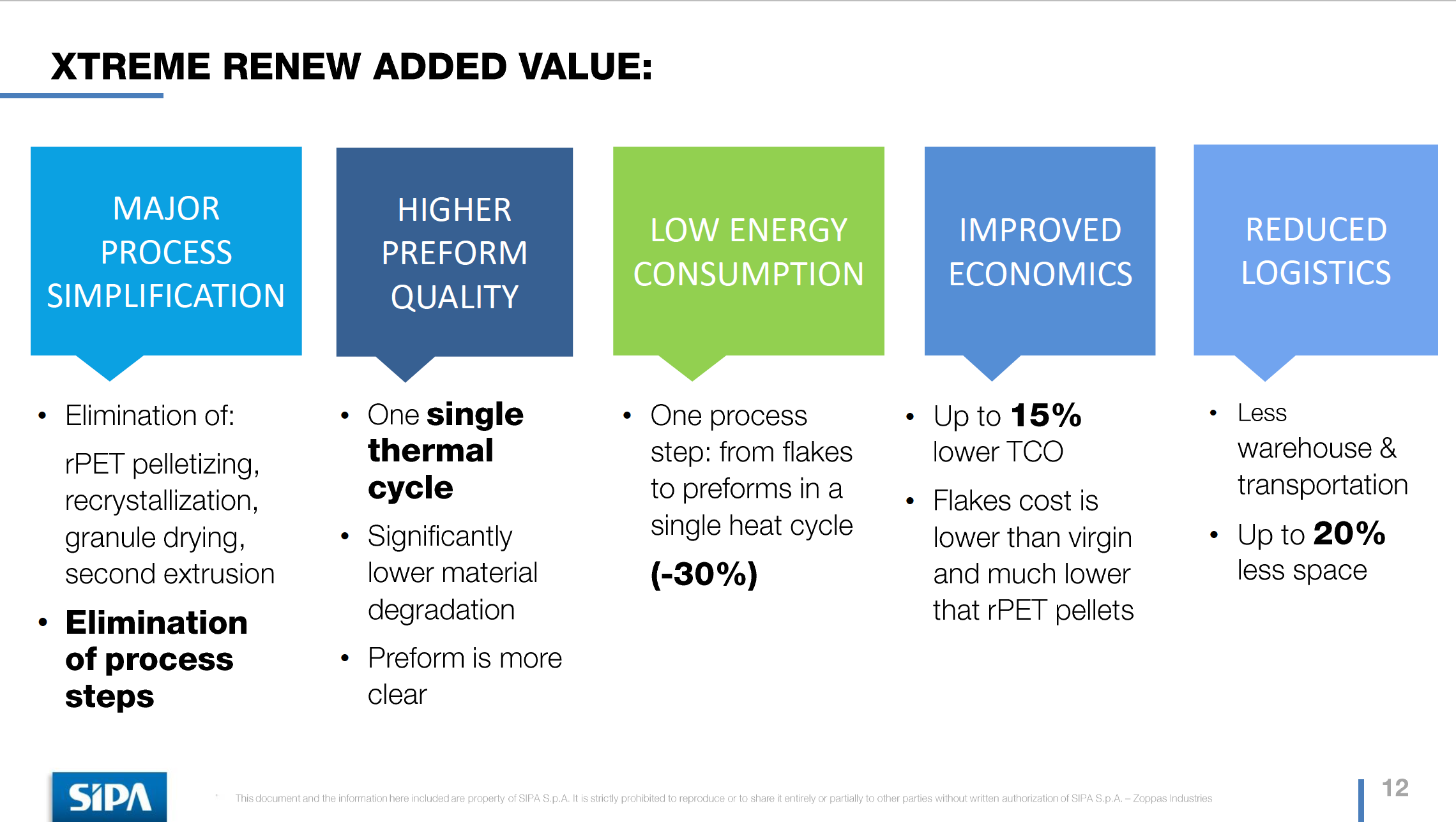 Industrial PET Plastic Recycling Summary