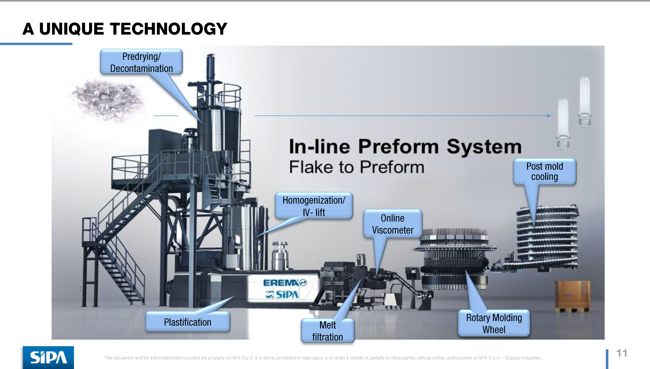 PET Industrial Plastic Recycling Technology